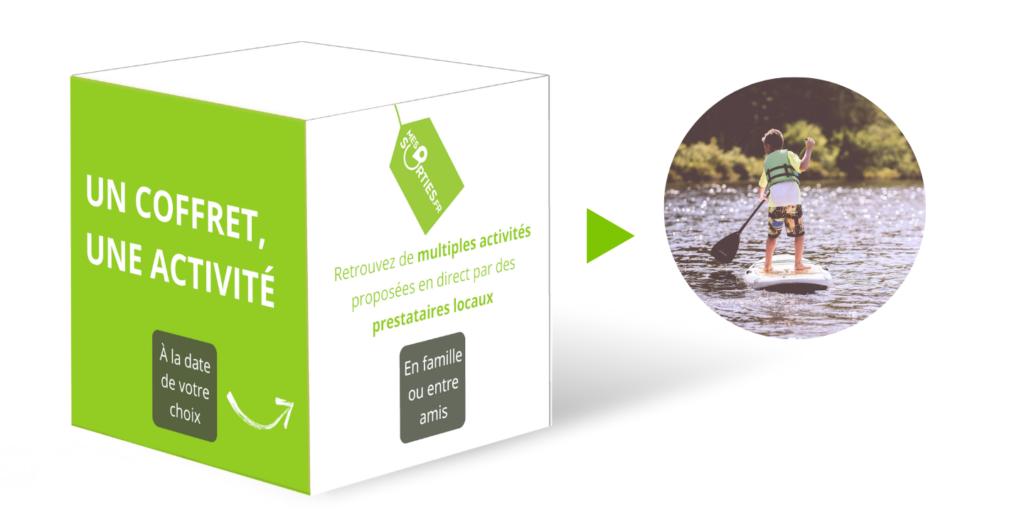 Coffret MesSorties.fr, l'alternative solidaire pour offrir des loisirs